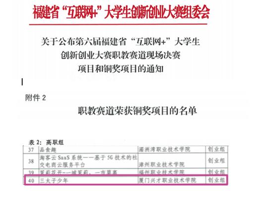"""喜讯:我校创业项目在第六届福建省""""互联网+""""大学生创新创业大赛职教赛道中荣获铜奖"""